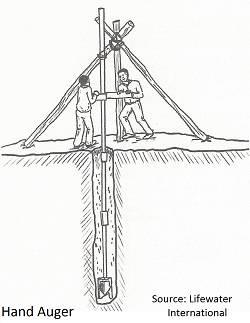 Hand Dug Wells Hand Drill Wiring Schematic on