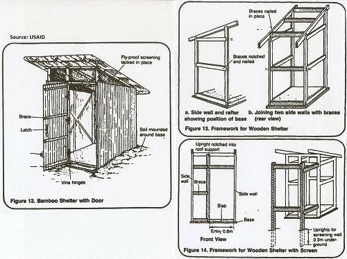how to build a privy shelter