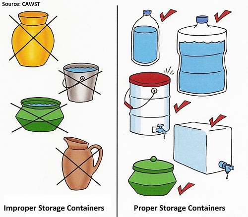 Return to  Water Treatment  from  Water Storage Containers   sc 1 st  Clean Water & Water Storage Containers
